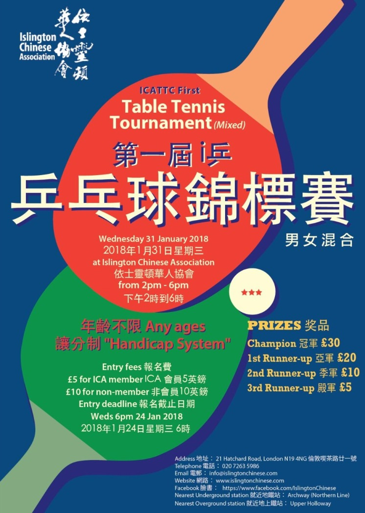 ICATTC Tournament Poster 2018